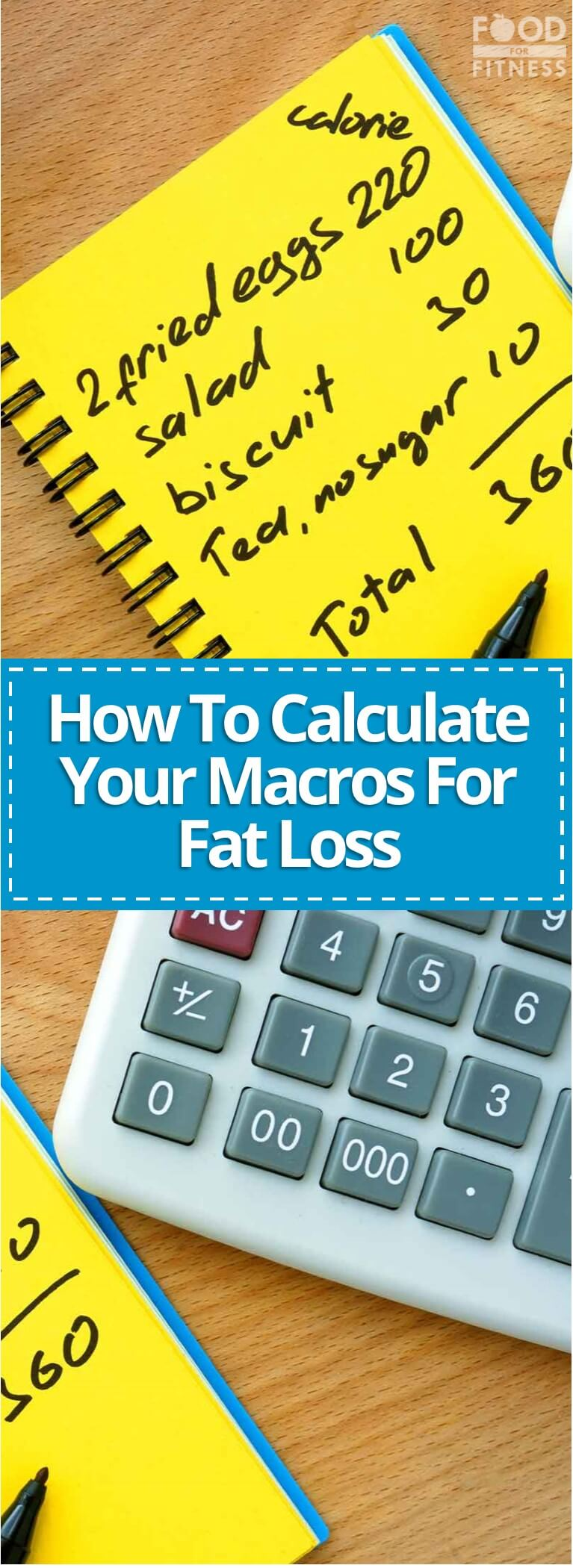 How To Calculate Macros For Fat Loss, Flexible Dieting & IIFYM