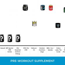 how much caffeine in pre-workout supplements
