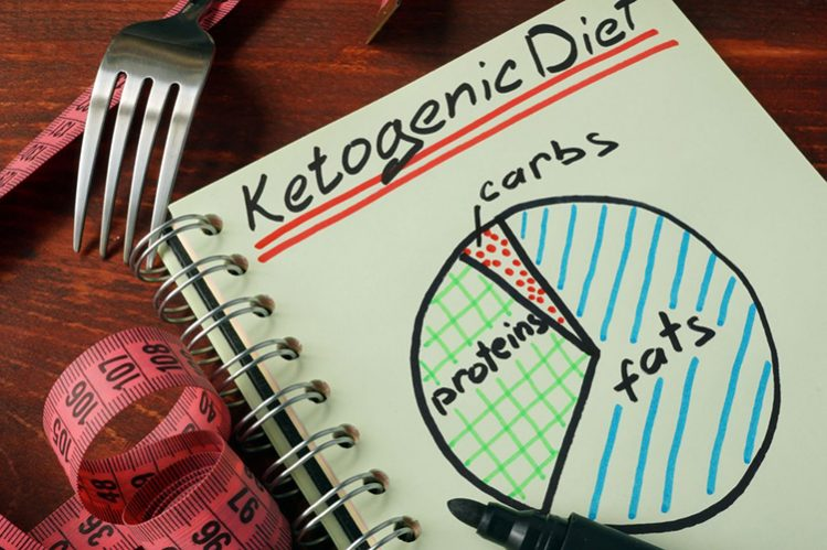 Diet plan to lose weight in 2 days image 5